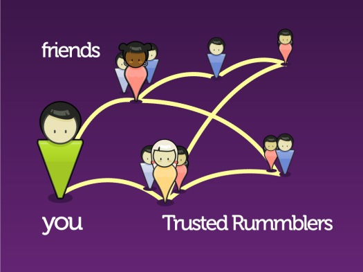 Rummble Trust Network technology is not simply a social network, because it connects & infers trust (or lack of) between you a friends but also you and strangers